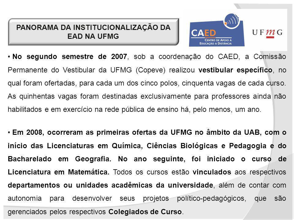 PANORAMA DA INSTITUCIONALIZAÇÃO DA EAD NA UFMG No segundo semestre de 2007, sob a coordenação do CAED, a Comissão Permanente do Vestibular da UFMG (Co