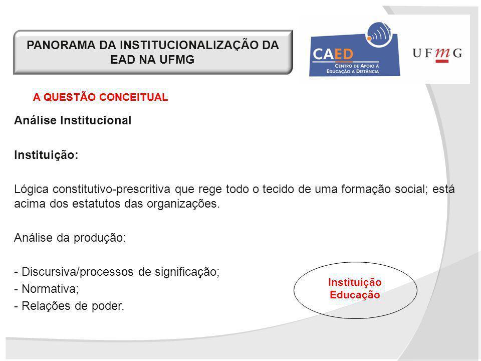 A QUESTÃO CONCEITUAL Análise Institucional Instituição: Lógica constitutivo-prescritiva que rege todo o tecido de uma formação social; está acima dos