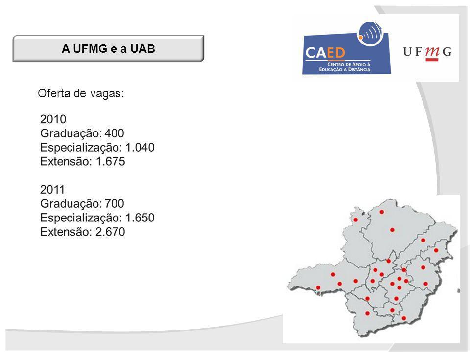 A UFMG e a UAB Oferta de vagas: