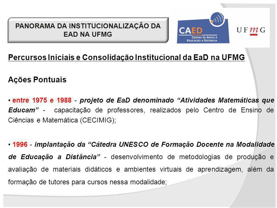 Percursos Iniciais e Consolidação Institucional da EaD na UFMG Ações Pontuais entre 1975 e 1988 - projeto de EaD denominado Atividades Matemáticas que