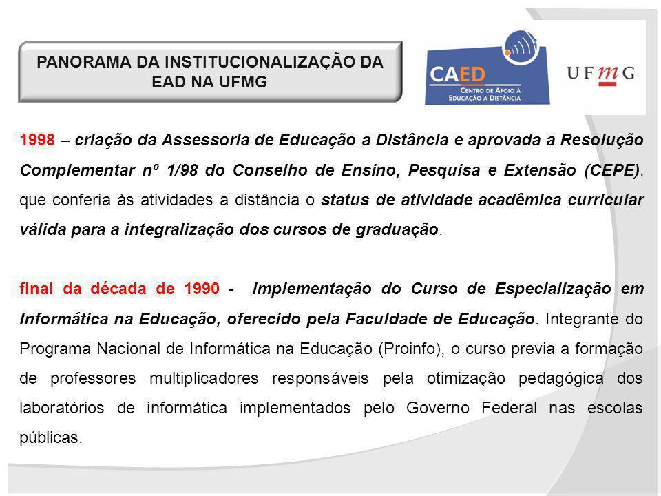 1998 – criação da Assessoria de Educação a Distância e aprovada a Resolução Complementar nº 1/98 do Conselho de Ensino, Pesquisa e Extensão (CEPE), qu