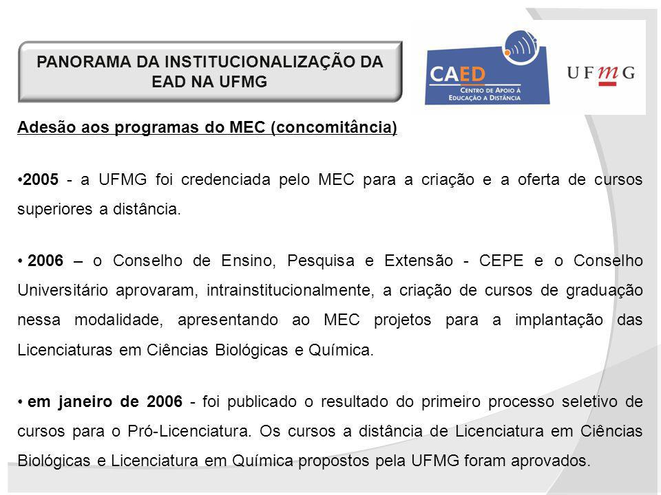 PANORAMA DA INSTITUCIONALIZAÇÃO DA EAD NA UFMG Adesão aos programas do MEC (concomitância) 2005 - a UFMG foi credenciada pelo MEC para a criação e a o
