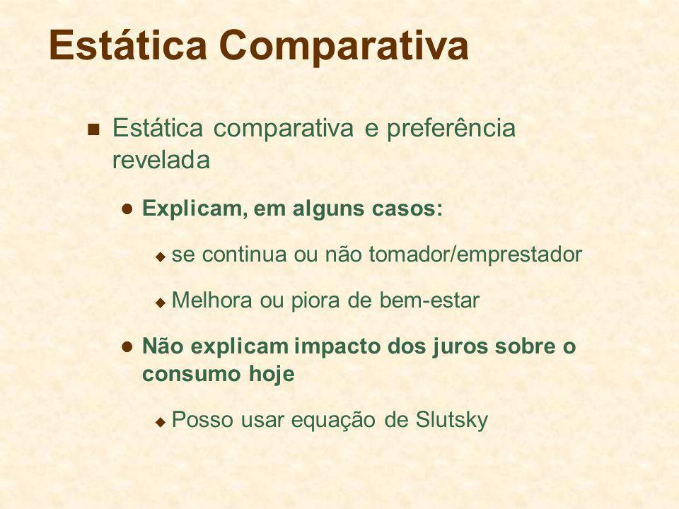 Estática Comparativa Estática comparativa e preferência revelada Explicam, em alguns casos: se continua ou não tomador/emprestador Melhora ou piora de