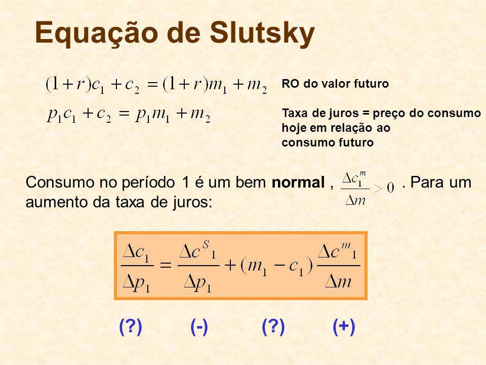 Equação de Slutsky Consumo no período 1 é um bem normal,. Para um aumento da taxa de juros: (?) (-) (?) (+) RO do valor futuro Taxa de juros = preço d