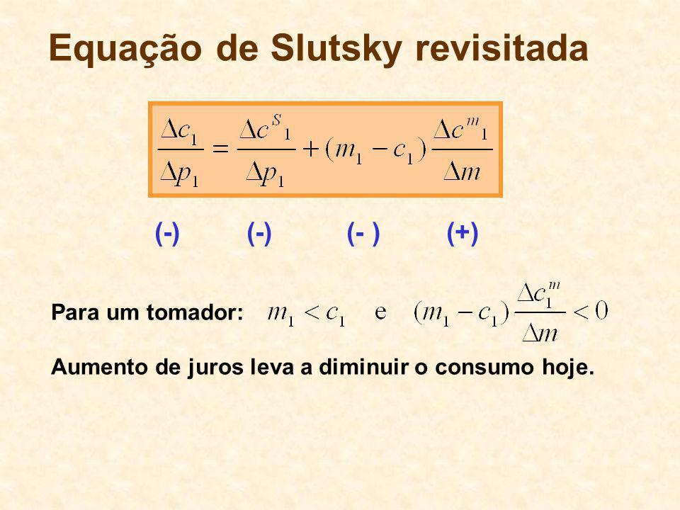 Equação de Slutsky revisitada Para um tomador: Aumento de juros leva a diminuir o consumo hoje. (-) (-) (- ) (+)