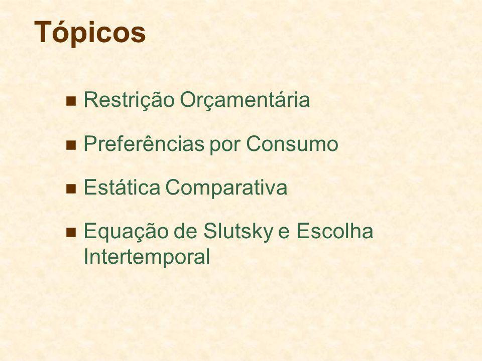Tópicos Restrição Orçamentária Preferências por Consumo Estática Comparativa Equação de Slutsky e Escolha Intertemporal