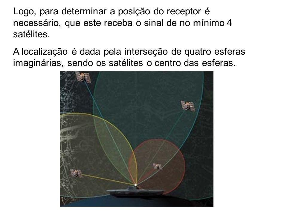 INTERSEÇÃO DE QUATRO ESFERAS Teorema: Sejam S 1, S 2, S 3 e S 4 quatro superfícies esféricas, tais que S 1 S 2 S 3 S 4 Ø.