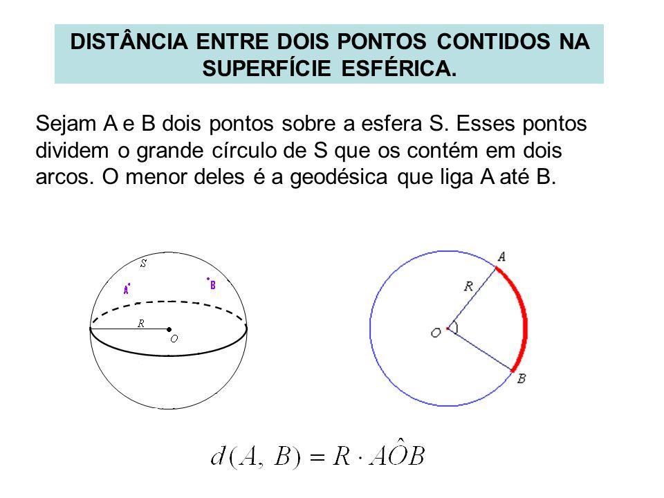 Ângulo esférico : Ângulo entre dois grandes círculos que se intersectam em um ponto P.