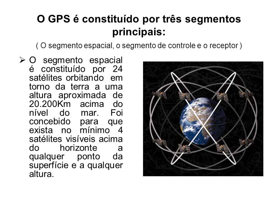 O GPS é constituído por três segmentos principais: ( O segmento espacial, o segmento de controle e o receptor ) O segmento espacial é constituído por
