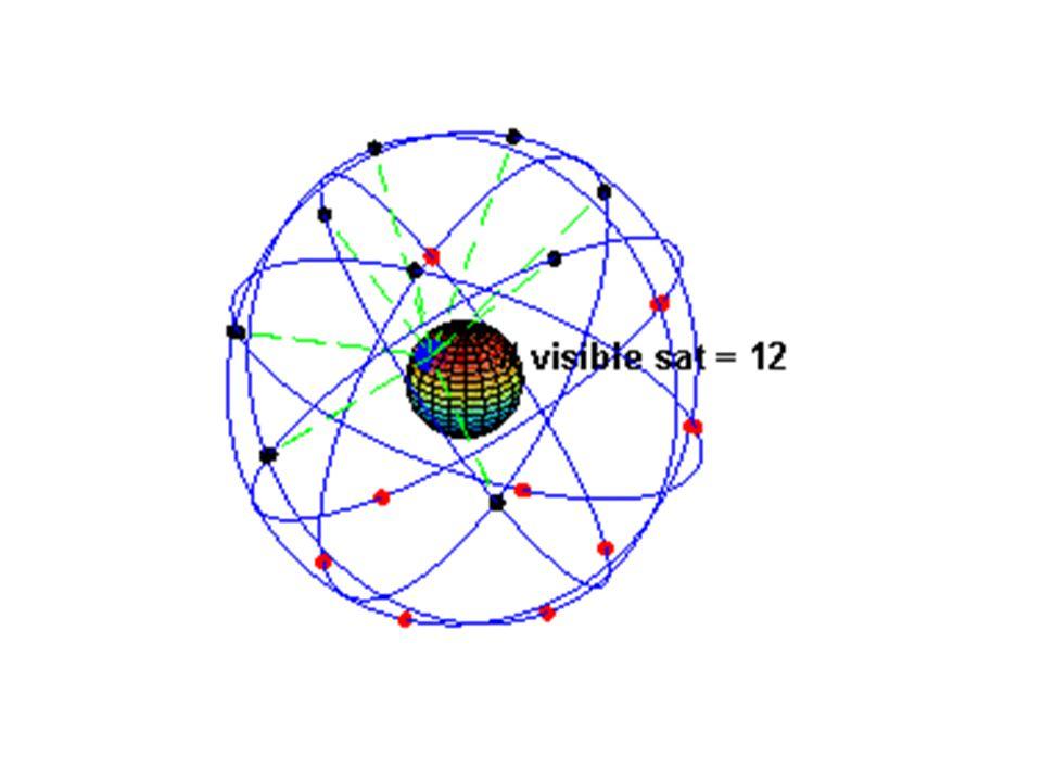 O segmento de controle é constituído por estações terrestres distribuídas ao longo do globo.