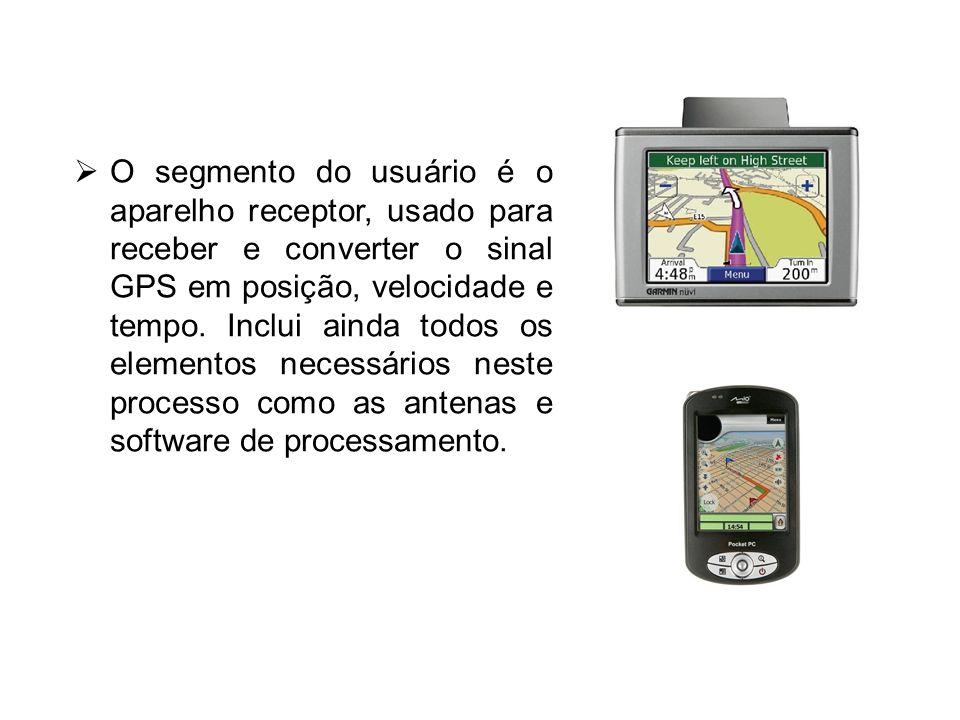 Como funciona o GPS Cada satélite transmite continuamente um sinal que é recebido pelo receptor.