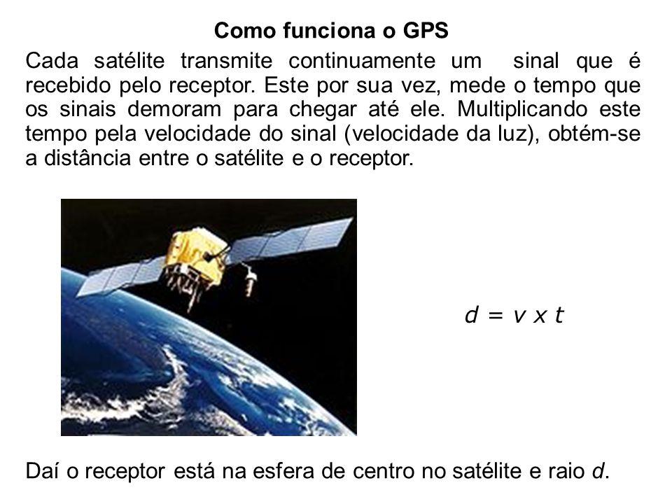 Para determinar a posição do receptor Se o receptor capta o sinal de um satélite, concluí-se que ele deve estar sobre a superfície da esfera que tem centro no satélite e raio igual a distância do receptor ao satélite.