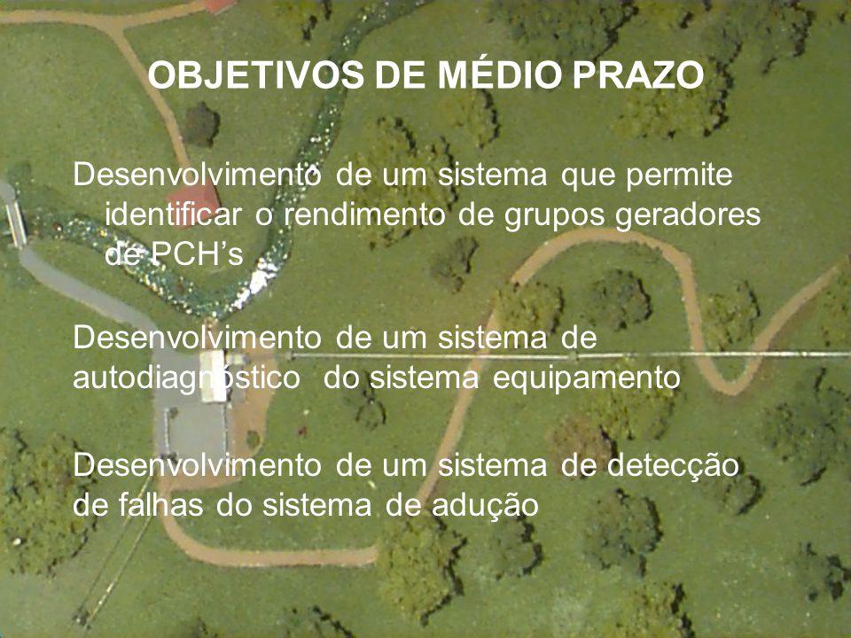 OBJETIVOS DE MÉDIO PRAZO Desenvolvimento de um sistema que permite identificar o rendimento de grupos geradores de PCHs Desenvolvimento de um sistema de autodiagnóstico do sistema equipamento Desenvolvimento de um sistema de detecção de falhas do sistema de adução