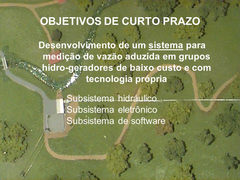 OBJETIVOS DE CURTO PRAZO Desenvolvimento de um sistema para medição de vazão aduzida em grupos hidro-geradores de baixo custo e com tecnologia própria Subsistema hidráulico Subsistema eletrônico Subsistema de software