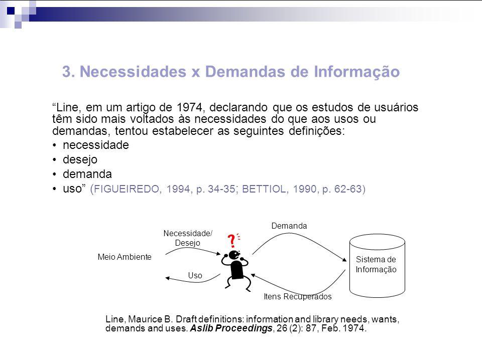 Sistema de Informação Demanda Itens Recuperados Necessidade/ Desejo Uso Meio Ambiente 3. Necessidades x Demandas de Informação Line, em um artigo de 1