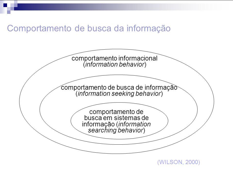 Comportamento de busca da informação comportamento informacional (information behavior) comportamento de busca de informação (information seeking beha