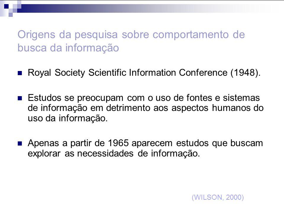 Origens da pesquisa sobre comportamento de busca da informação (WILSON, 2000) Royal Society Scientific Information Conference (1948). Estudos se preoc