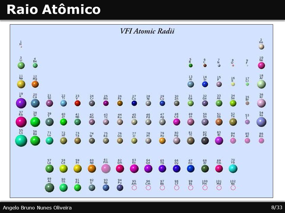 29/33 Angelo Bruno Nunes Oliveira Potenciais pH pH= - log [H + ] pKa HA H + + A -