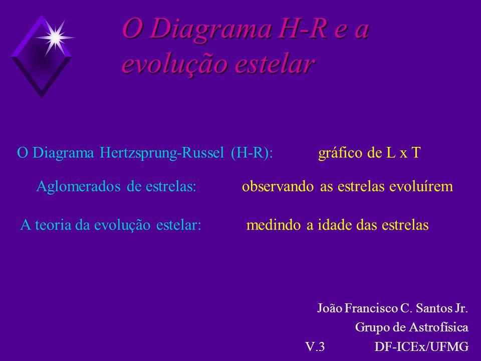 O Diagrama H-R e a evolução estelar João Francisco C. Santos Jr. Grupo de Astrofísica V.3 DF-ICEx/UFMG O Diagrama Hertzsprung-Russel (H-R): gráfico de