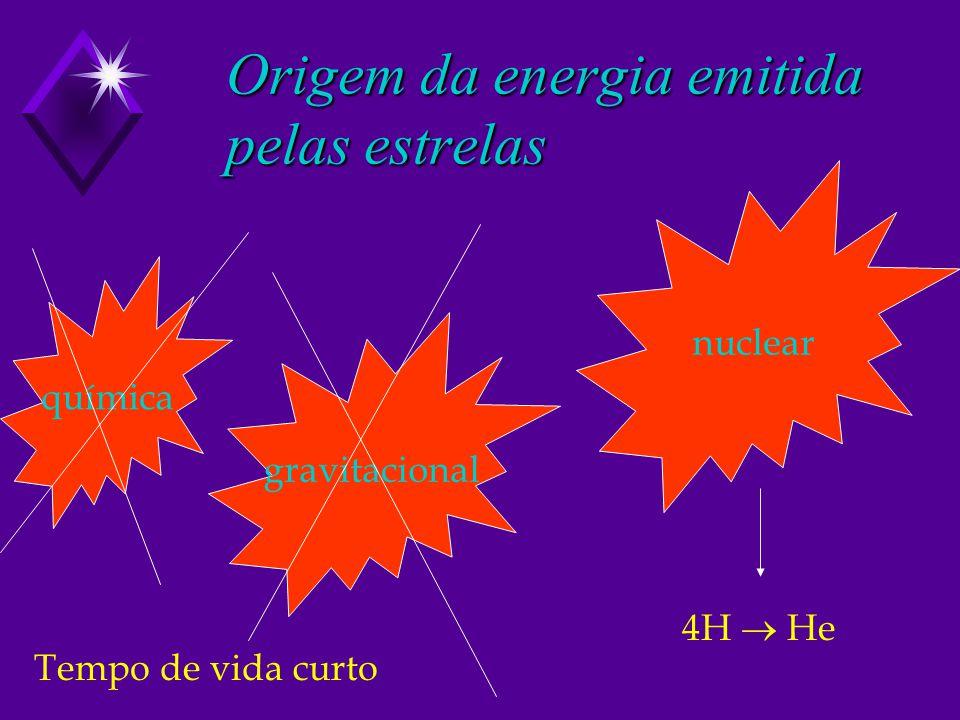 Origem da energia emitida pelas estrelas química gravitacional nuclear 4H He Tempo de vida curto