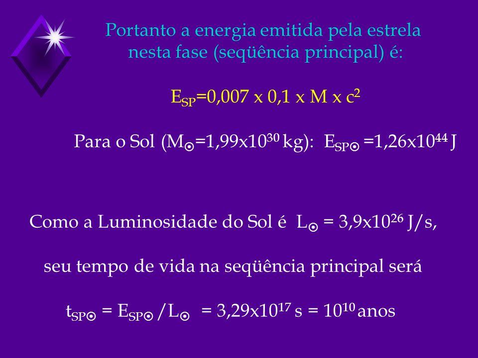 Portanto a energia emitida pela estrela nesta fase (seqüência principal) é: E SP =0,007 x 0,1 x M x c 2 Para o Sol (M =1,99x10 30 kg): E SP =1,26x10 4