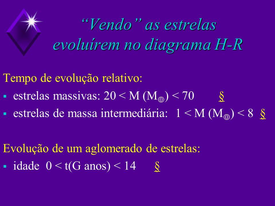 Vendo as estrelas evoluírem no diagrama H-R Tempo de evolução relativo: estrelas massivas: 20 < M (M ) < 70 §§ estrelas de massa intermediária: 1 < M