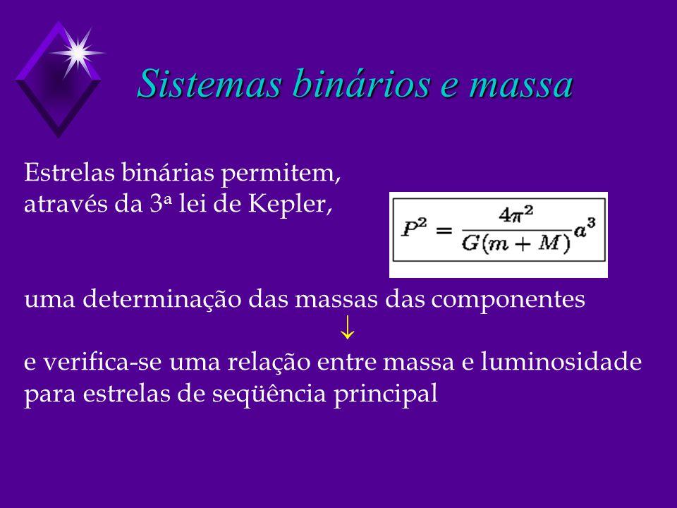 Sistemas binários e massa Estrelas binárias permitem, através da 3 a lei de Kepler, uma determinação das massas das componentes e verifica-se uma rela