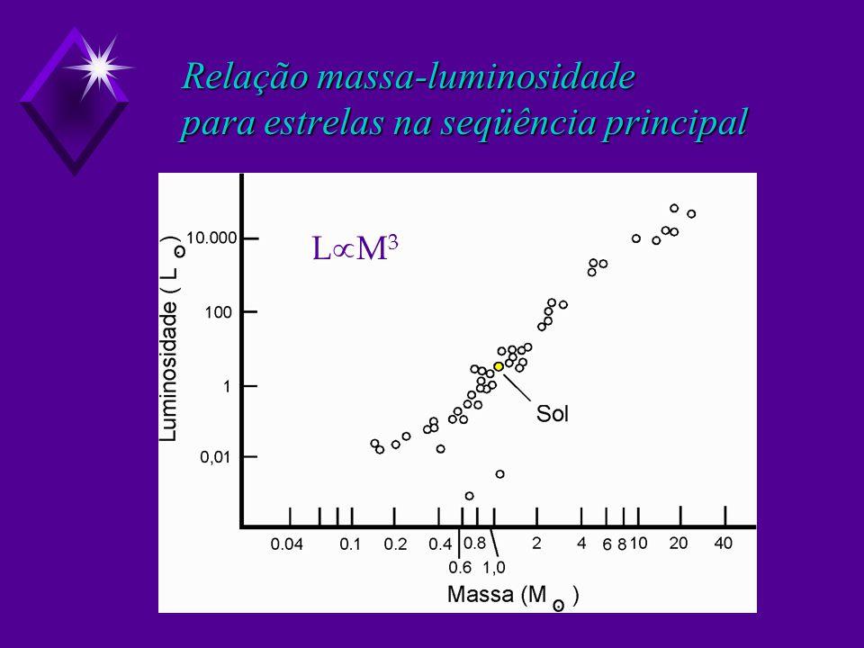 Relação massa-luminosidade para estrelas na seqüência principal L M 3