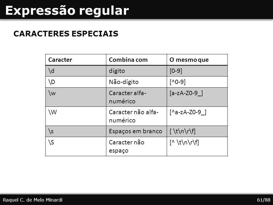 Expressão regular Raquel C. de Melo Minardi61/88 CaracterCombina comO mesmo que \ddígito[0-9] \DNão-dígito[^0-9] \wCaracter alfa- numérico [a-zA-Z0-9_