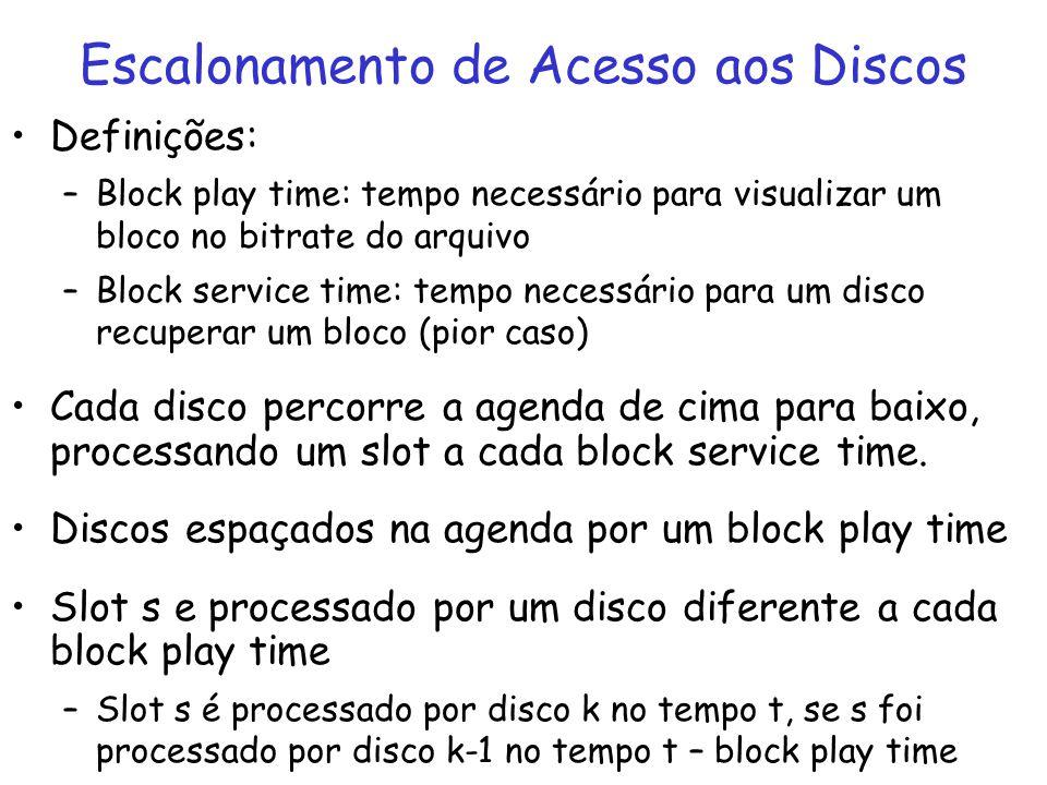Definições: –Block play time: tempo necessário para visualizar um bloco no bitrate do arquivo –Block service time: tempo necessário para um disco recu