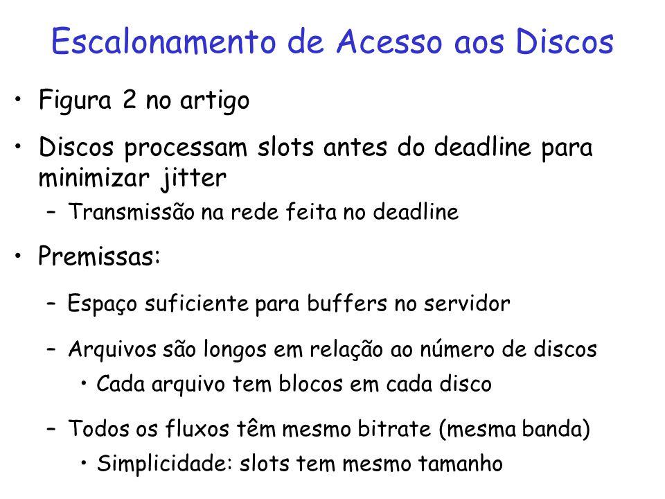 Figura 2 no artigo Discos processam slots antes do deadline para minimizar jitter –Transmissão na rede feita no deadline Premissas: –Espaço suficiente