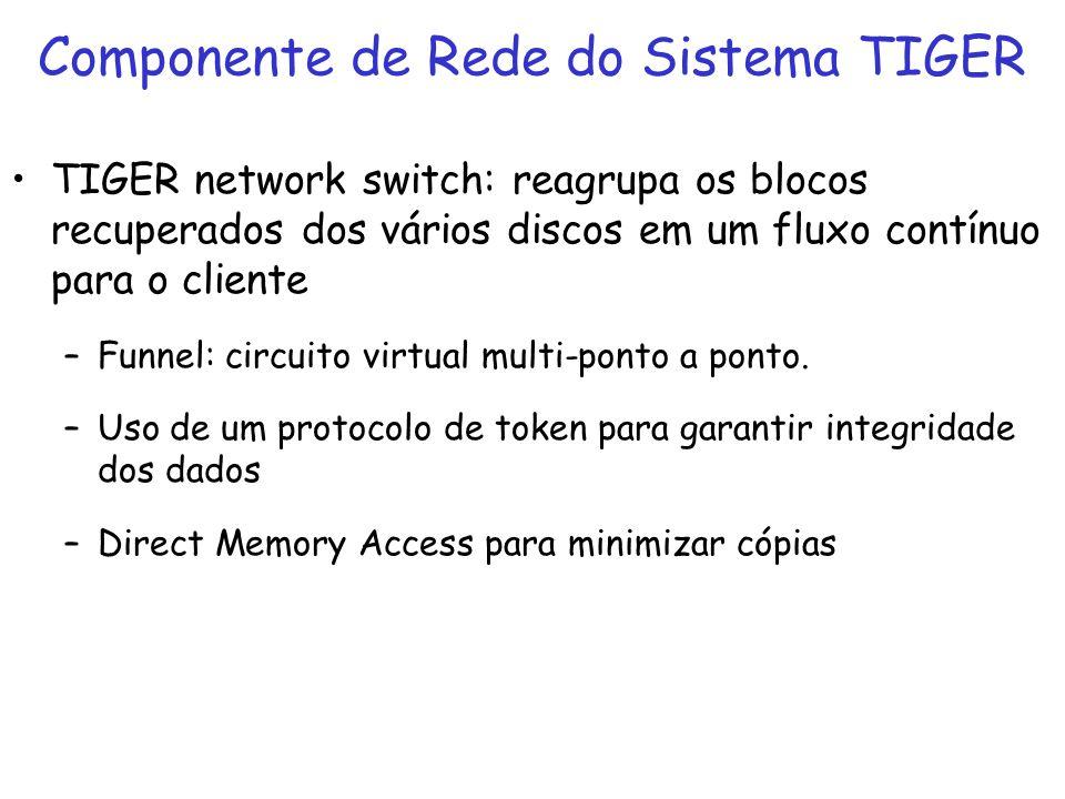 TIGER network switch: reagrupa os blocos recuperados dos vários discos em um fluxo contínuo para o cliente –Funnel: circuito virtual multi-ponto a pon