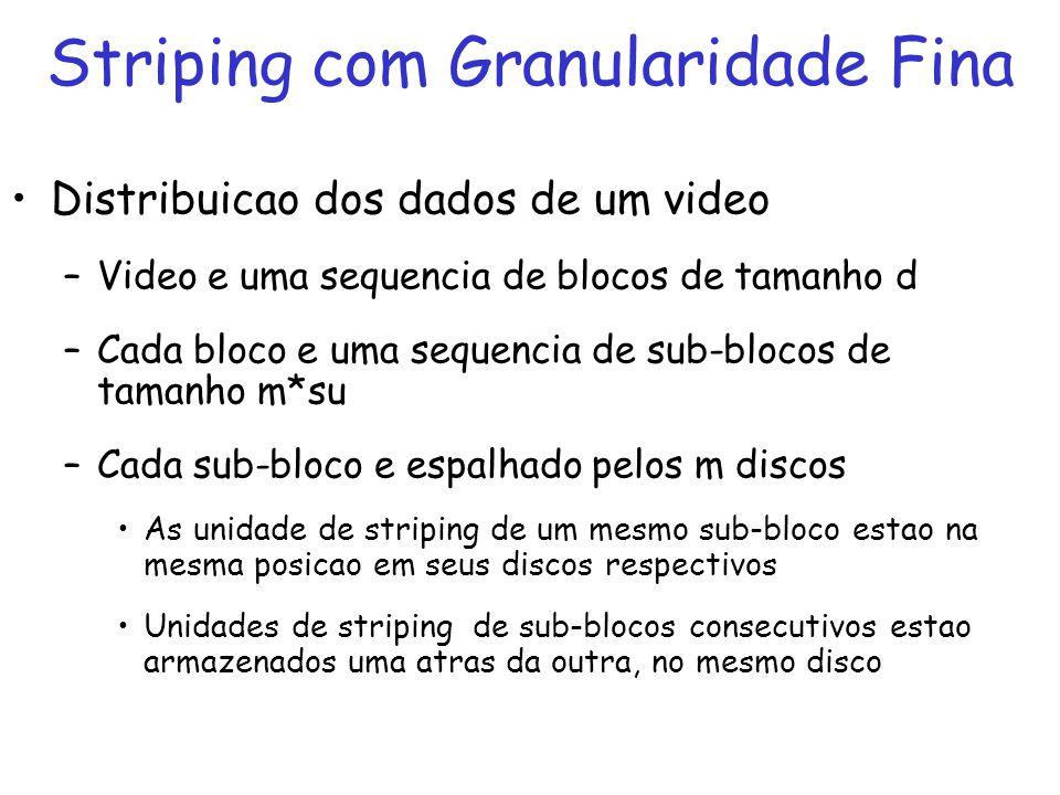 Distribuicao dos dados de um video –Video e uma sequencia de blocos de tamanho d –Cada bloco e uma sequencia de sub-blocos de tamanho m*su –Cada sub-b