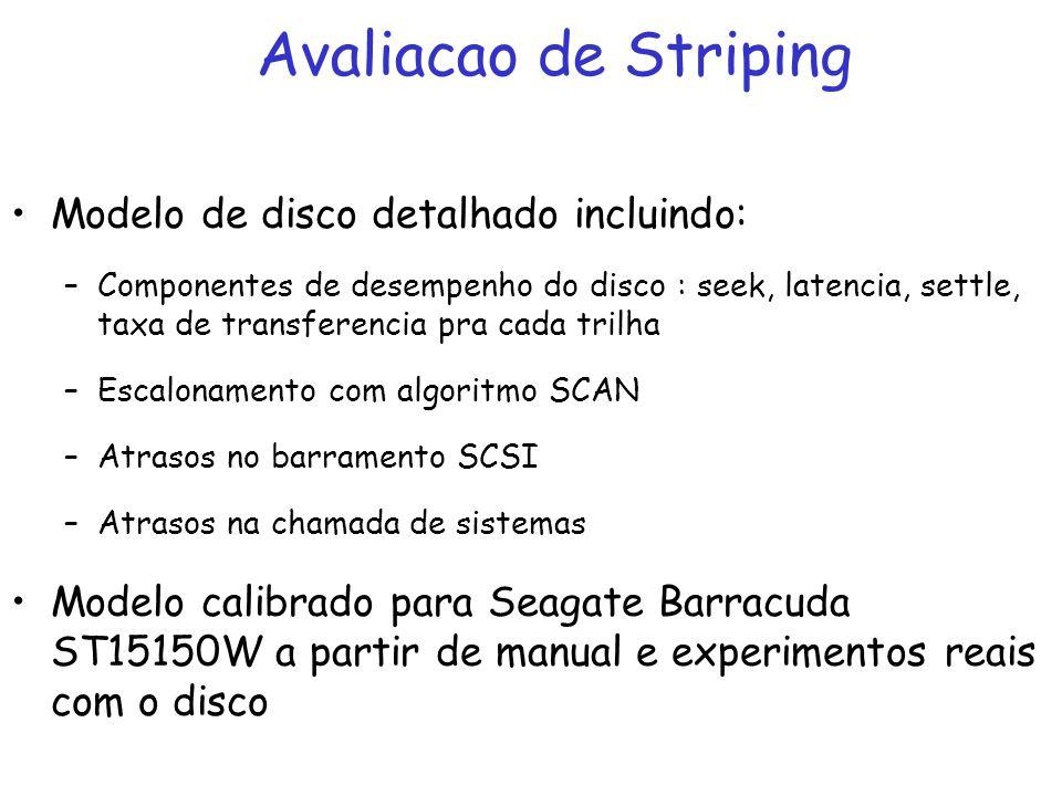 Modelo de disco detalhado incluindo: –Componentes de desempenho do disco : seek, latencia, settle, taxa de transferencia pra cada trilha –Escalonament