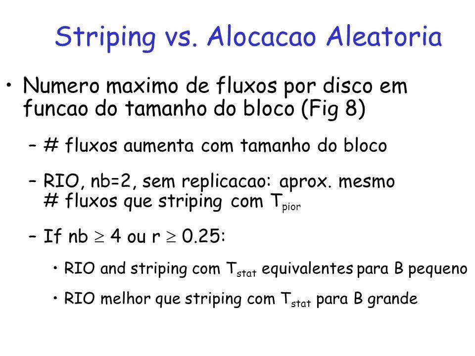 Numero maximo de fluxos por disco em funcao do tamanho do bloco (Fig 8) –# fluxos aumenta com tamanho do bloco –RIO, nb=2, sem replicacao: aprox. mesm