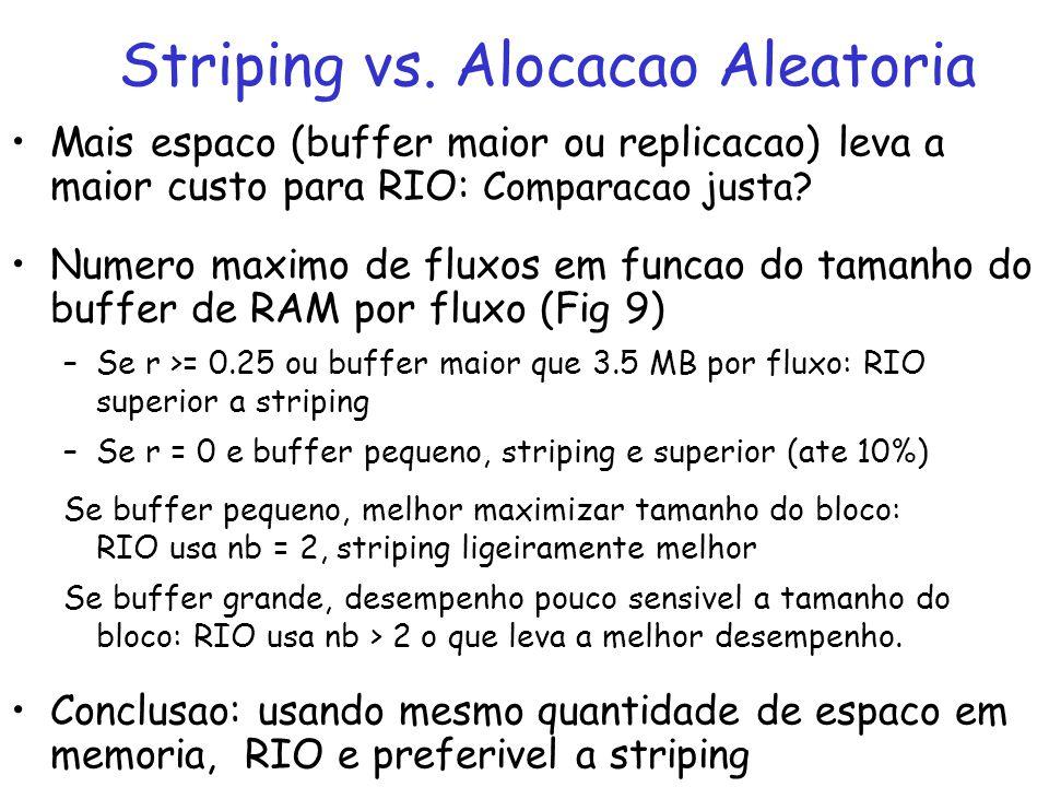 Mais espaco (buffer maior ou replicacao) leva a maior custo para RIO: Comparacao justa? Numero maximo de fluxos em funcao do tamanho do buffer de RAM