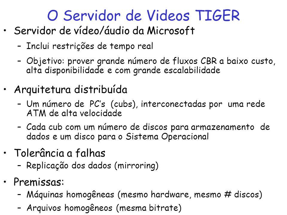 Servidor de vídeo/áudio da Microsoft –Inclui restrições de tempo real –Objetivo: prover grande número de fluxos CBR a baixo custo, alta disponibilidad