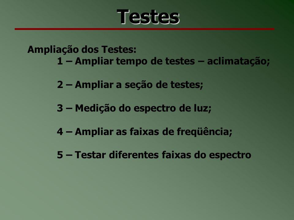Testes Ampliação dos Testes: 1 – Ampliar tempo de testes – aclimatação; 2 – Ampliar a seção de testes; 3 – Medição do espectro de luz; 4 – Ampliar as faixas de freqüência; 5 – Testar diferentes faixas do espectro