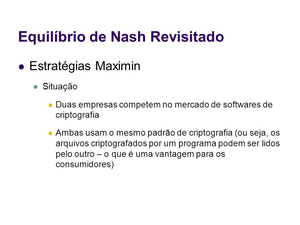 Equilíbrio de Nash Revisitado Estratégias Maximin Situação Duas empresas competem no mercado de softwares de criptografia Ambas usam o mesmo padrão de