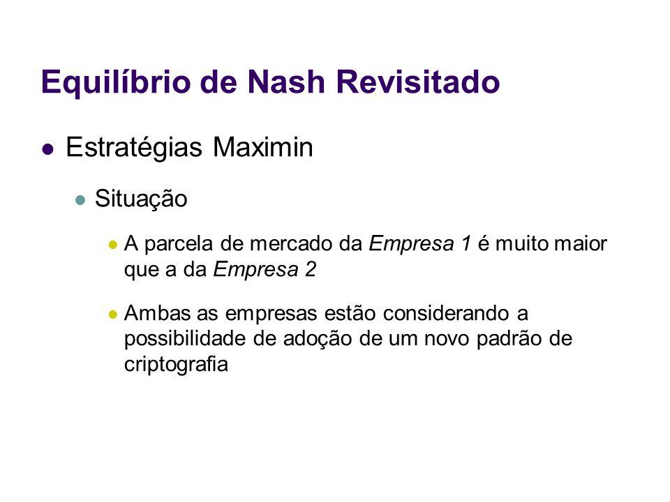 Equilíbrio de Nash Revisitado Estratégias Maximin Situação A parcela de mercado da Empresa 1 é muito maior que a da Empresa 2 Ambas as empresas estão