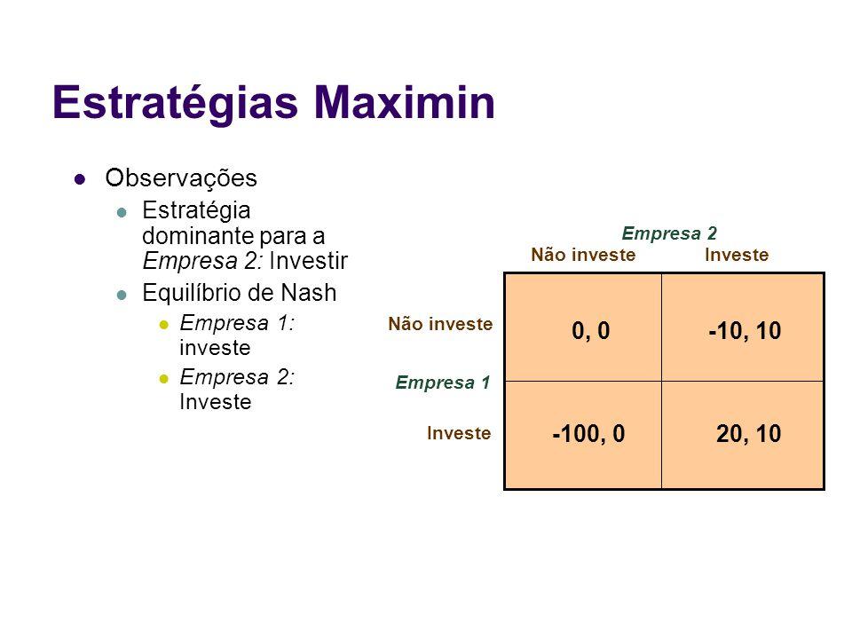 Estratégias Maximin Empresa 1 Não investeInveste Empresa 2 0, 0-10, 10 20, 10-100, 0 Não investe Investe Observações Estratégia dominante para a Empre