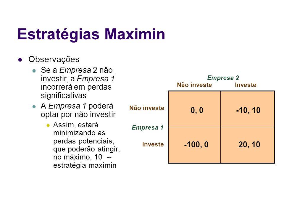Estratégias Maximin Empresa 1 Não investeInveste Empresa 2 0, 0-10, 10 20, 10-100, 0 Não investe Investe Observações Se a Empresa 2 não investir, a Em