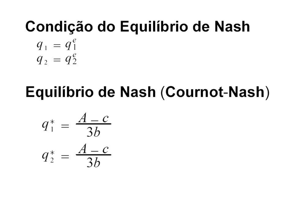 Equilíbrio de Nash Revisitado Estratégias Maximin Situação A parcela de mercado da Empresa 1 é muito maior que a da Empresa 2 Ambas as empresas estão considerando a possibilidade de adoção de um novo padrão de criptografia