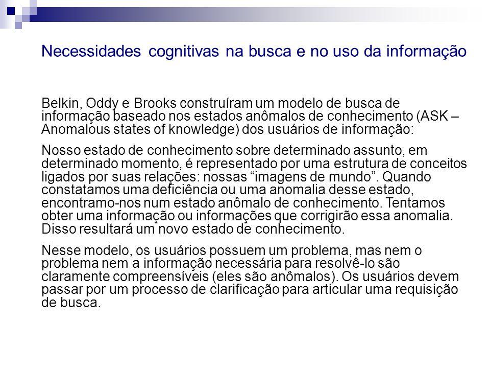 Belkin, Oddy e Brooks construíram um modelo de busca de informação baseado nos estados anômalos de conhecimento (ASK – Anomalous states of knowledge)