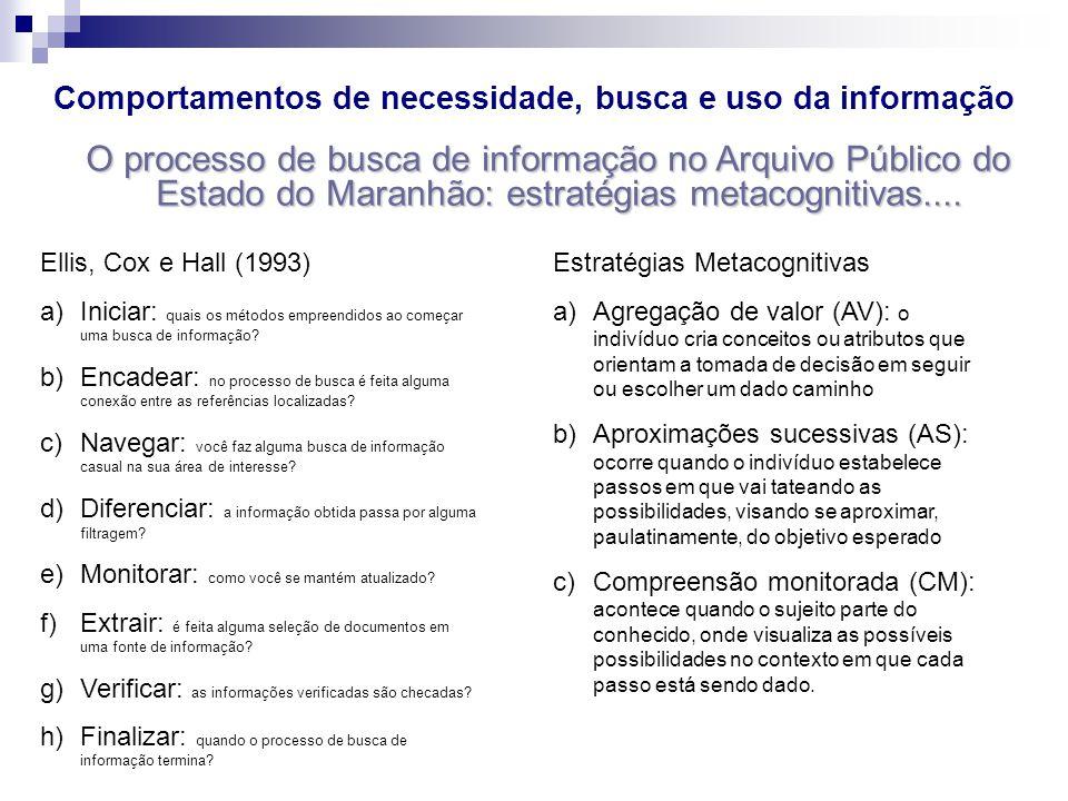 O processo de busca de informação no Arquivo Público do Estado do Maranhão: estratégias metacognitivas.... Comportamentos de necessidade, busca e uso