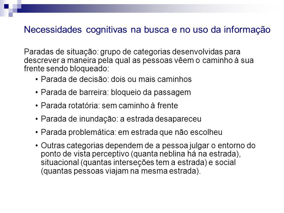 Paradas de situação: grupo de categorias desenvolvidas para descrever a maneira pela qual as pessoas vêem o caminho à sua frente sendo bloqueado: Para