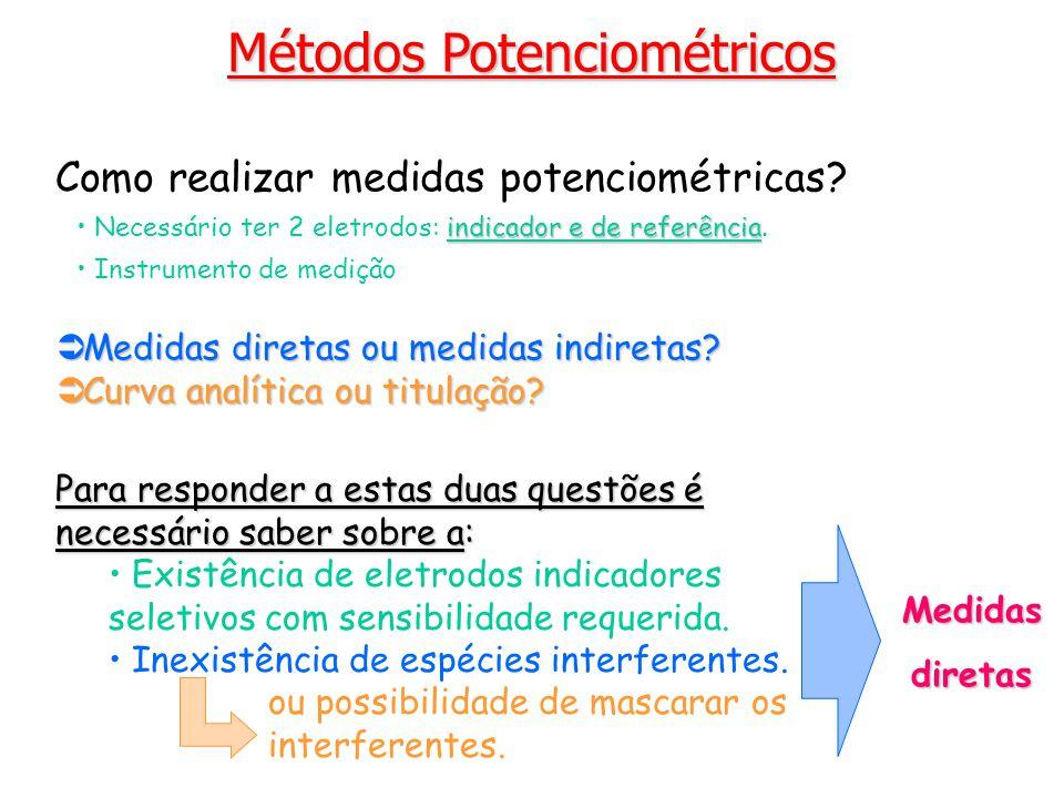 Métodos Potenciométricos Como realizar medidas potenciométricas.
