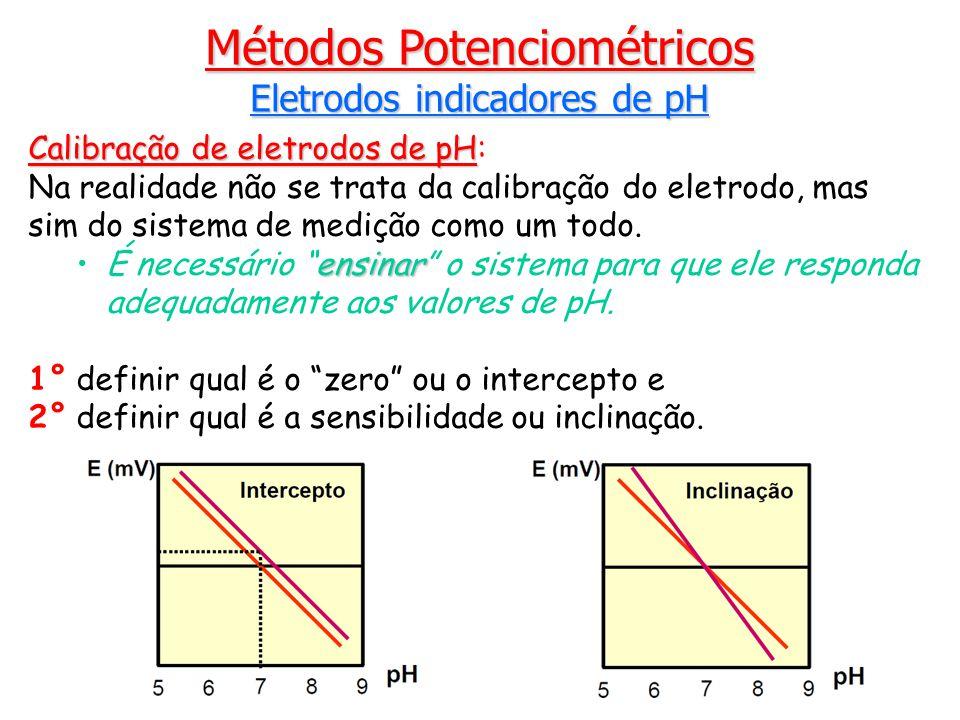 Calibração de eletrodos de pH Calibração de eletrodos de pH: Na realidade não se trata da calibração do eletrodo, mas sim do sistema de medição como um todo.