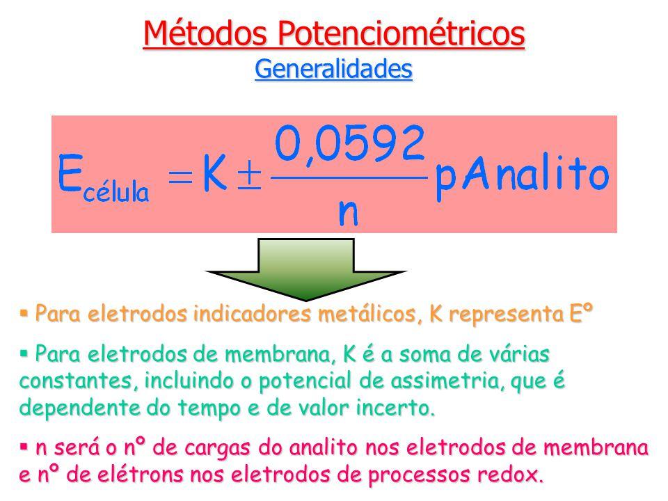 Métodos Potenciométricos Generalidades Para eletrodos indicadores metálicos, K representa Eº Para eletrodos indicadores metálicos, K representa Eº Para eletrodos de membrana, K é a soma de várias constantes, incluindo o potencial de assimetria, que é dependente do tempo e de valor incerto.