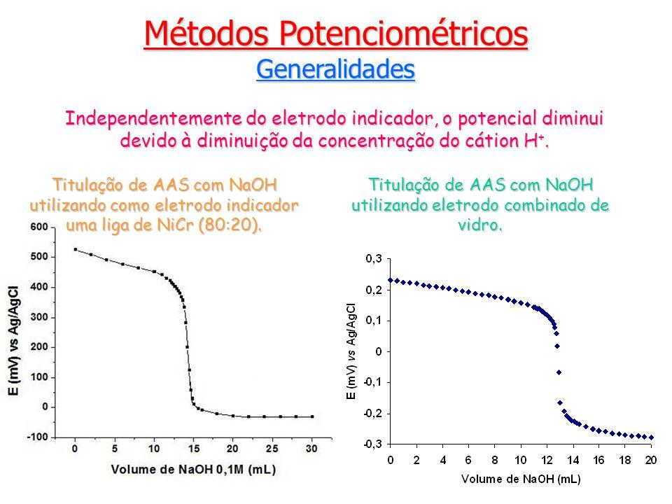 Generalidades Titulação de AAS com NaOH utilizando como eletrodo indicador uma liga de NiCr (80:20).